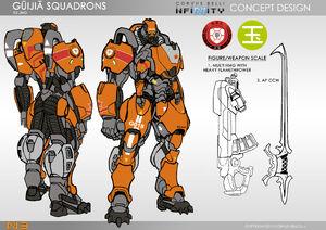 Guija Squadron (Infinity)