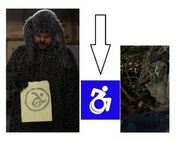 The Symbol Icons