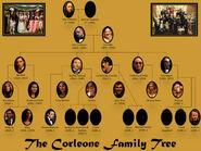 F familytreelg