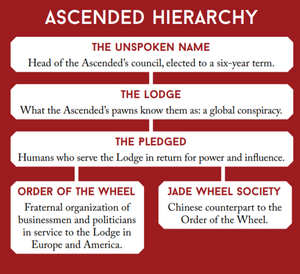 Ascended Hierarchy (Feng Shui 2, Core Rulebook)