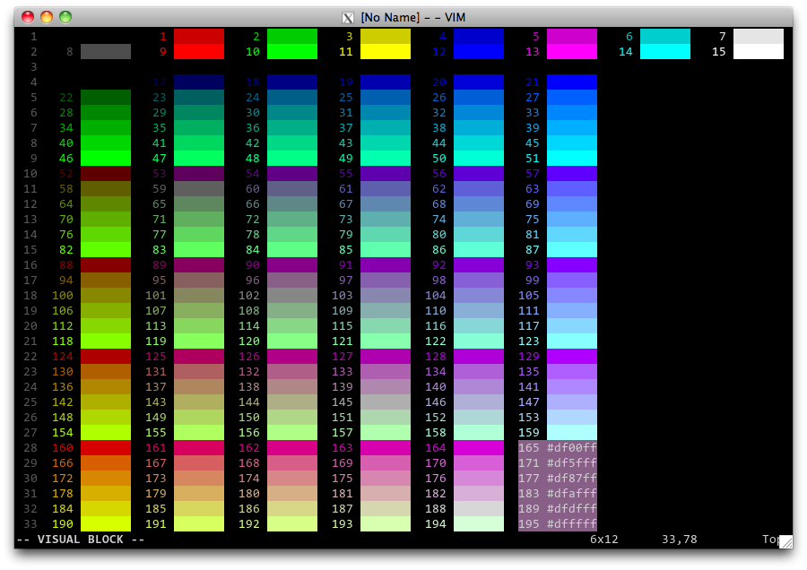 Xterm Color Table