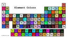Element Colors