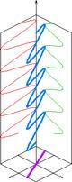 Linear polarization schematic