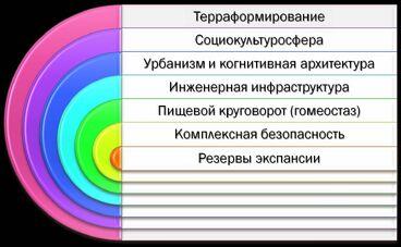 ГечвоК оси апр2009