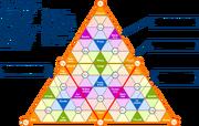 Рубанов ВА развертка тетраэдра