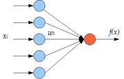 Single layer perceptron