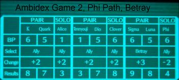 Phi path R2