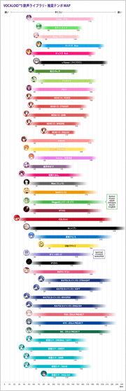Vocaloidcom range and tempo img 06