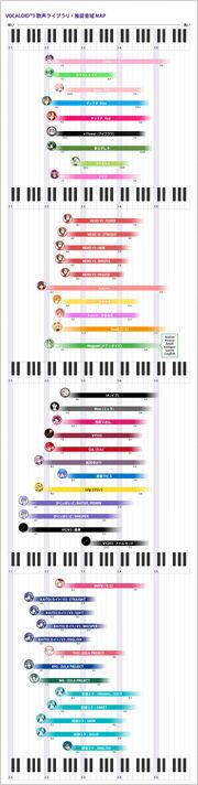 Vocaloidcom range and tempo img 05