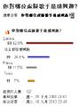 Ecapsule virtualvocalist poll zrg.png