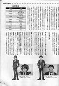 Frontier雜誌2008年4~5月訪談 (2)