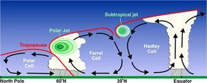 Jetcrosssection