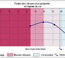 Accueil/test