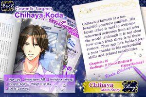 Chihaya Koda - Profile