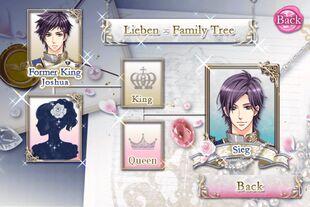 Sieg Lieben - Family Tree