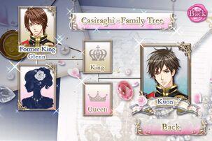 Kuon J. Casiraghi - Family Tree