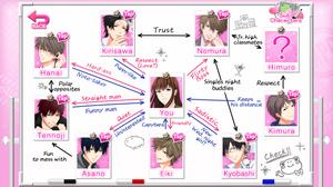 MPD Relationship Chart