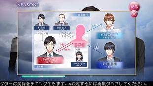 Tohiko ~Ai no Sentaku~ - Relationship Chart