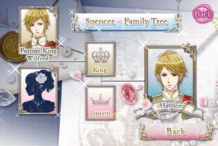 Hayden A. Spencer - Family Tree