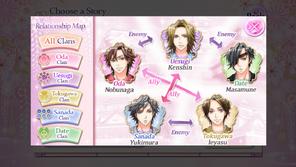 Sakura Amidst Chaos - Relationship Chart