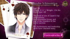 Eisuke Ichinomiya character description (1)