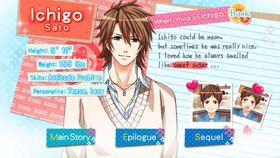 Ichigo Sato character description (1)