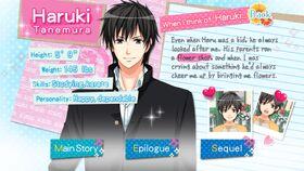 Haruki Tanemura character description (1)