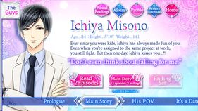 Ichiya Misono character description (1)