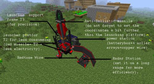 Anti-ballistic setup