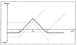 Tn 386 Q 1