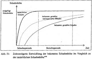 Kellermann Abb 51