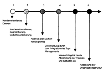 Sociais e. sche Rechtsgeschichte of a series of PhD works in the history of.