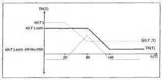 Tn 388 Q 1