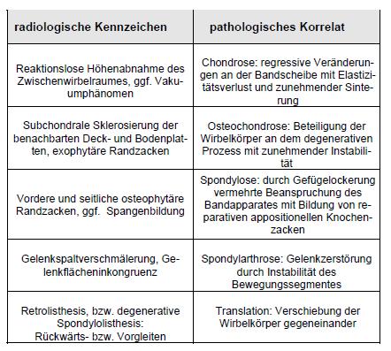 Bza/Fragmente/Gesichtet s | VroniPlag Wiki | FANDOM powered by Wikia