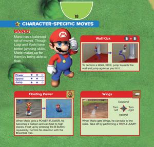 Mario's Bio