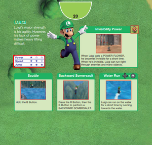 Luigi's Bio