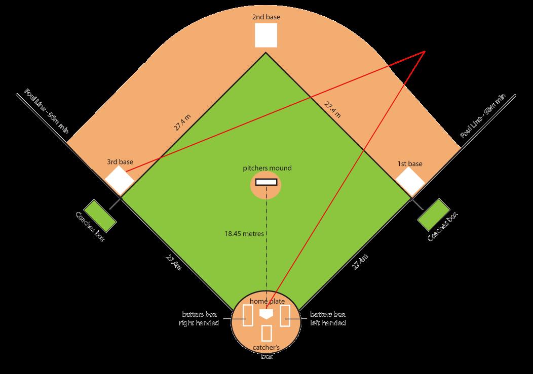 User Blog Alakabamm Ben 10 Baseball Speed Calc Vs