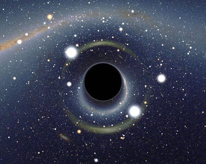 Black Hole Terms