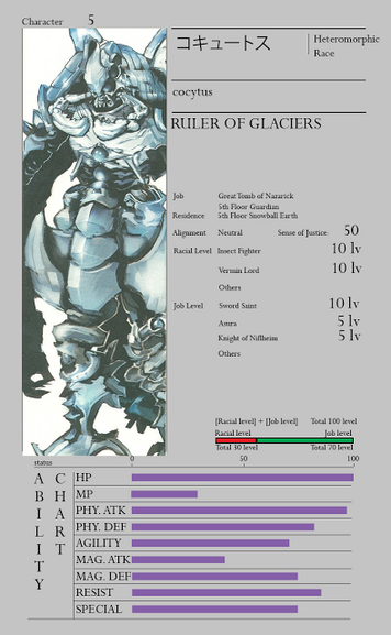Cocytus character sheet english