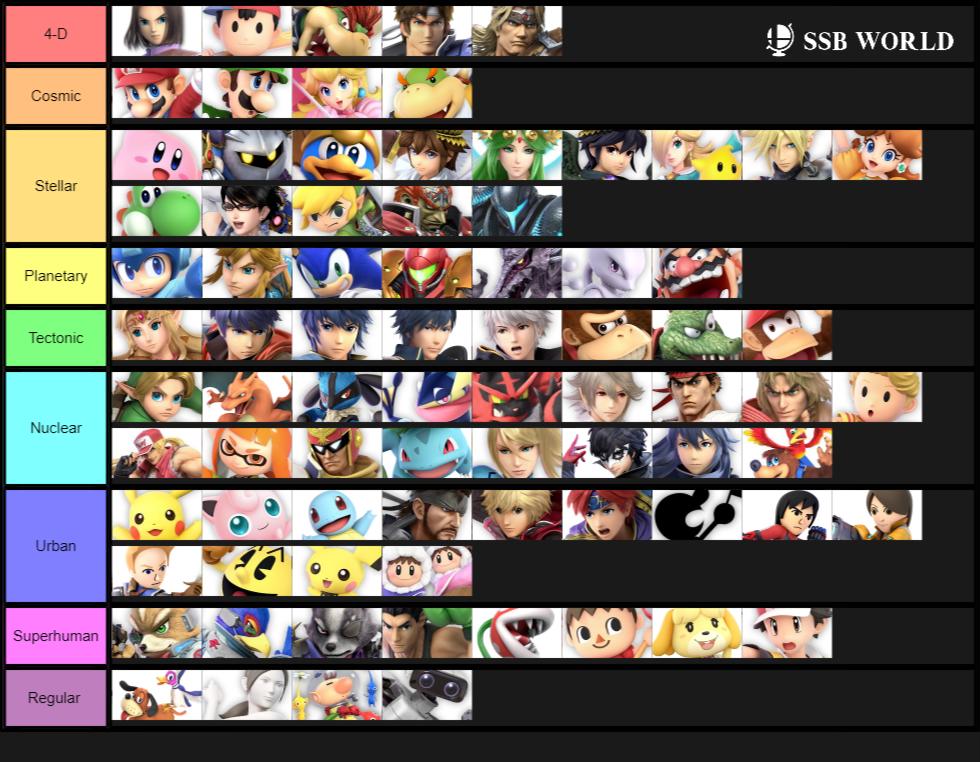 Official Smash Ultimate Tier List Vs Battles Wiki Fandom