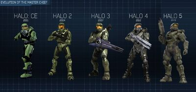 Halo The evolution of Chief's armor