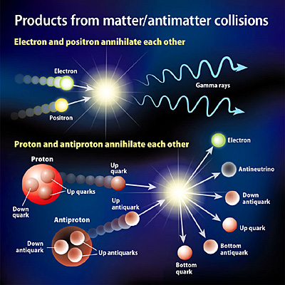 Antimatter Manipulation Vs Battles Wiki Fandom Powered