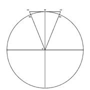 Earth horizon and radius