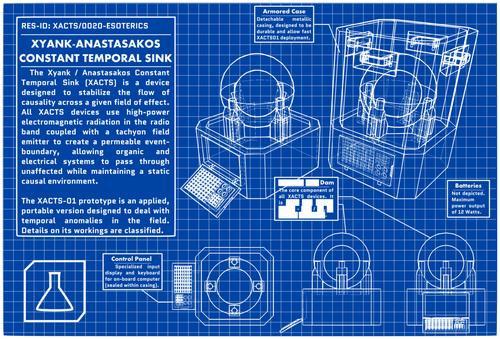 Temporal Sink