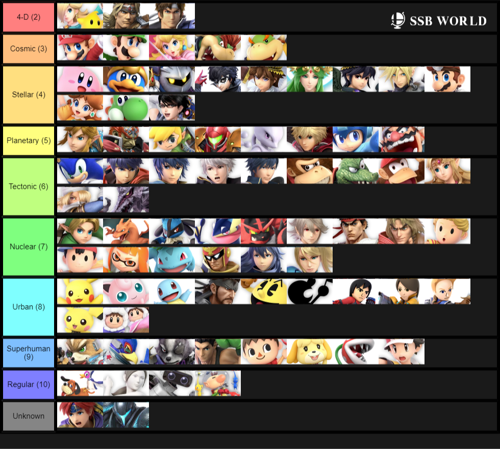 Official Smash Ultimate Tier List Vs Battles Wiki Fandom