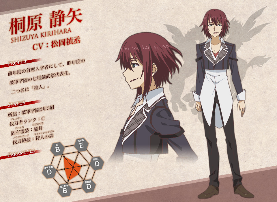 Kirihara anime profile