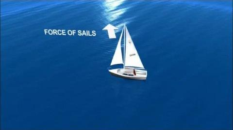 The Physics of Sailing - KQED QUEST