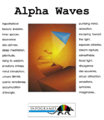 Alpha Waves Atari ST cover