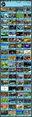 Thumbnail for version as of 03:51, May 16, 2009