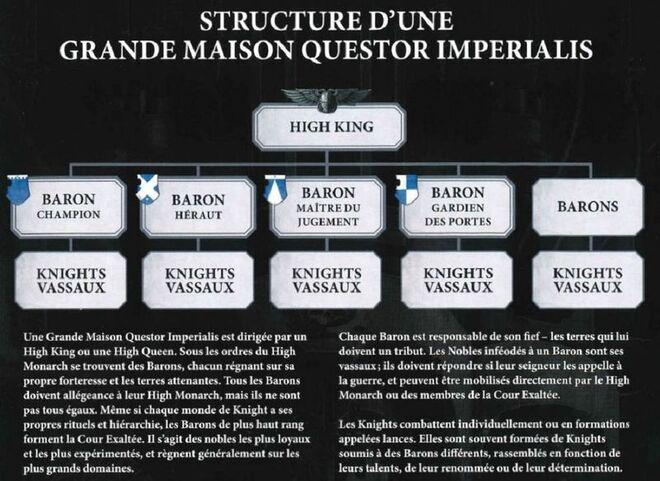 800px-StructureMaisonImperialis